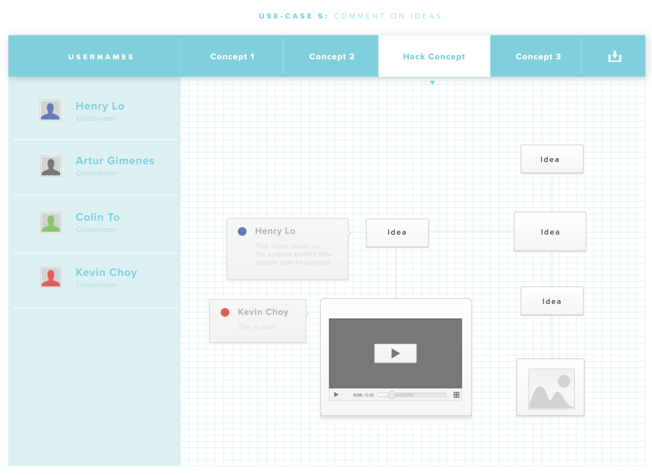Screenshot of a mockup of use case 5: comment on ideas