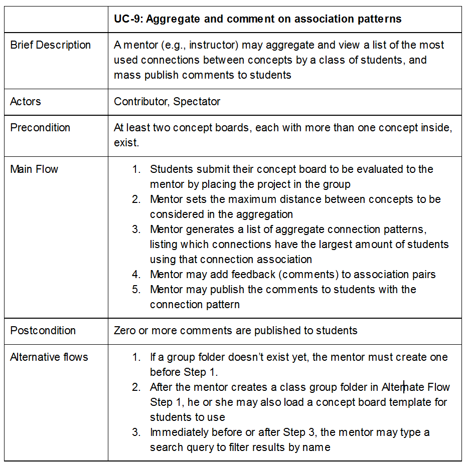 Use case 9: aggregate and comment on association patterns
